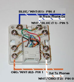 Adt Rj31x Wiring - Wiring Diagram & Cable Management on